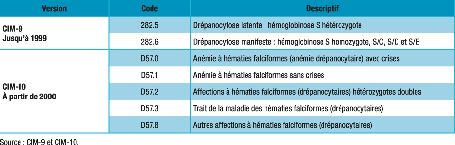 classification des anti-inflammatoire non steroidiens